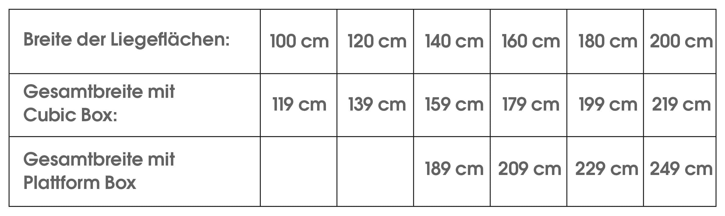 matratzen härtegrad tabelle